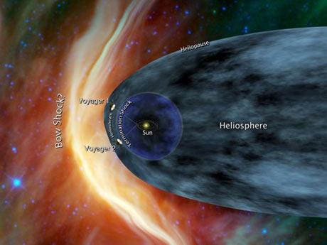 美国旅行者1号太空侦测器已接近太阳系边缘?